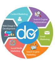 Healthcare digital marketing services