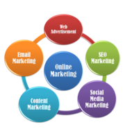 Digital Marketing Agency |Best SEO Consultant Services | Hyderabad